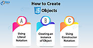 JavaScript Objects - Explore the Different Methods used to Create them! - DataFlair