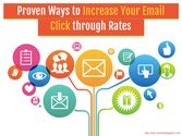 Proven Ways to Increase Your Email Clickthrough Rates -