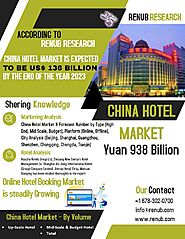 China Hotel Market is expected to be USD 136 Billion by the year 2023