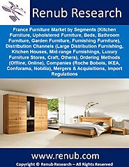 France Furniture Market - Share by Segments, Forecast 2019-2026