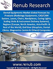 Dental Equipment Market, Global Forecast by Segments 2019-2025