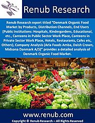Denmark Organic Food Market, By Product & Forecast (2019 -2025)