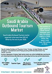 Saudi Arabia Outbound Tourism market is USD 43 Billion by 2025 — Renub Research