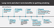 What Are The Benefits Of Quitting Smoking