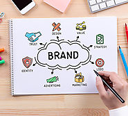 Corporate Branding Services in India | Corporate Branding Agency