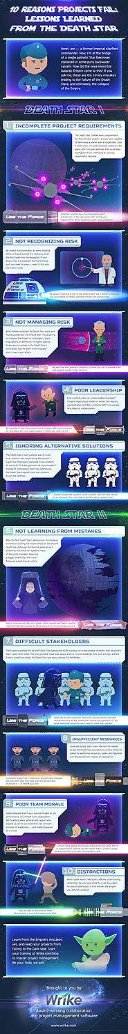 10 Reasons the Death Star Project Failed - Infographic