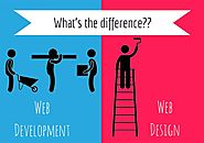Web Designing or Web Development | 9718465735