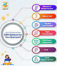 Why CRM Software are so important for Your Business?