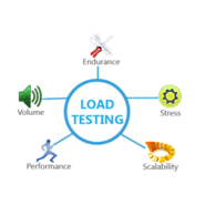 How does load testing tool work? – TestingXperts