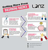 How to get more out of Branding Agency
