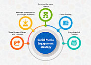 Social Media Engagement Strategies That Work | Grazitti Interactive
