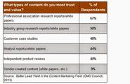 Why Expert Content Should Be Part of Your Content Marketing Mix - LeadManagement.com