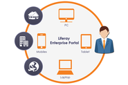 Liferay - The Most Appropriate Framework for Enterprise Intranet Development