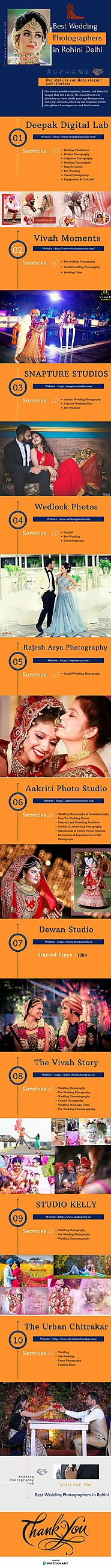 Best Wedding Photographers in Rohini Delhi | Infographic