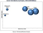 Green Tires Market by Vehicle Type - Global Forecast 2022 | MarketsandMarkets™