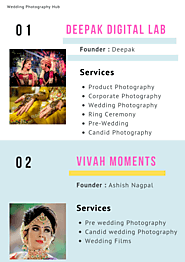 Top Wedding Photographers in Rohini | PDF