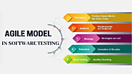 How Agile Model Works in Software Testing?