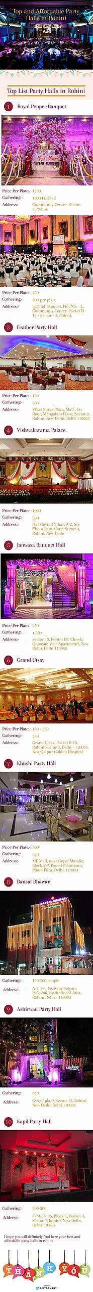 Party halls in rohini delhi | Piktochart Visual Editor