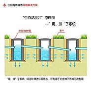 Sand Filter System for Well Water
