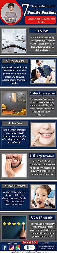 Optimal Oral Health at Top Levels