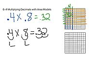 6-4 Multiplying Decimals with Area Models | Math, Elementary Math, 5th grade math, Decimals | ShowMe
