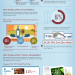 Why Images Actually Matter [Infographic]