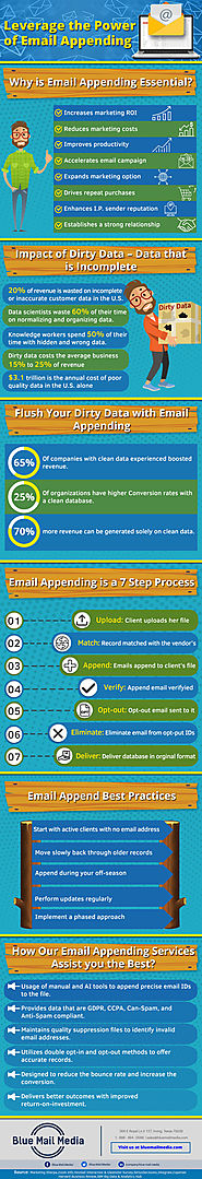 Leverage the Power of Email Appending