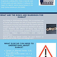 Xanax- Meaning, Risks, and Additional Information