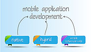 Web Vs Native Vs Hybrid Mobile App Development: Which Should Prefer