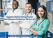 Medical Billing Services New York | Vocis Inc
