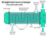 What is the basis of choosing the shell side and tube side fluid?