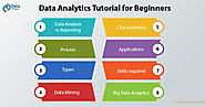Data Analytics Tutorial for Beginners - From Beginner to Pro in 10 Mins! - DataFlair