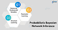 Probabilistic Bayesian Networks Inference - A Complete Guide for Beginners! - DataFlair