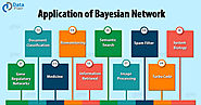 Top 10 Real-world Bayesian Network Applications - Know the importance! - DataFlair