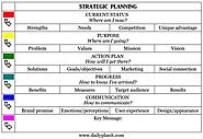 Branding Toolkit – a one page personal strategic planning form | Daily PlanIt