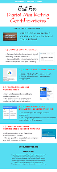 Top 5 Free Digital Marketing Certificates INFOGRAPHIC - CoursesGuide.org