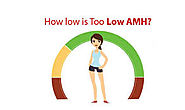 AMH LEVEL TEST: HOW IT IS DONE?