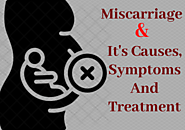 An A to Z Guide of Miscarriage: Symptoms, Risks and Treatments – Indira IVF