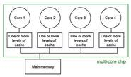 Tell us in brief what is cache coherence and why is it important for shared memory multiprocessor systems?