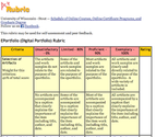 A Great Resource of Rubrics to Help You Teach with Technology ~ Educational Technology and Mobile Learning