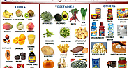 Your Health Solutions: High or Low Potassium Foods