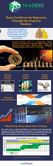 Get Know About the Financial Markets and Forex Trading