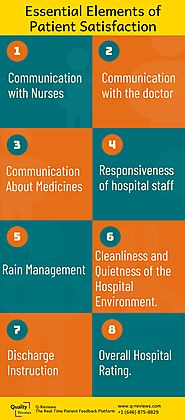 Essential Elements of Patient Satisfaction