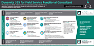 How can Dynamics 365 Field Service Certified professionals better manage field service applications?