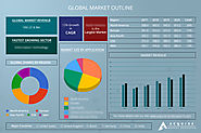 Global Automotive Telematics Market 2019 Share and Forecast to 2024: Trimble, Inc., Masternaut Limited, etc. – Financ...