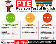 How To Prepare For PTE Exam | Masterprep
