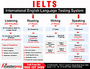 IELTS Coaching | IELTS Institute in Chandigarh | Masterprep