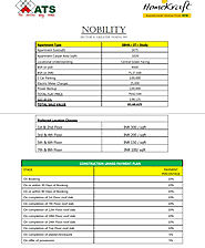 ATS Nobility Price - Latest Price List - Easy Payment Plan