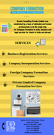 Companies Registration in India
