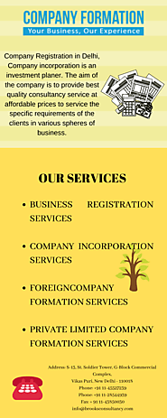 Private Limited Company Formation in India